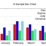 10 Uses of Bar Graph