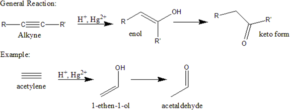 16 Uses of Alkynes