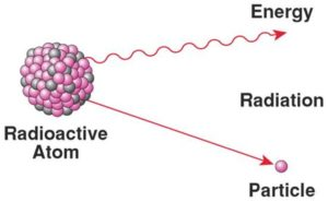 16 uses of radioactive isotopes in medicine
